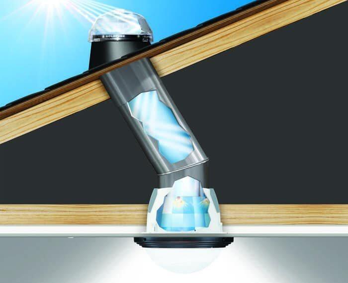 #Energía: Solatube, sistema de iluminación natural sin electricidad